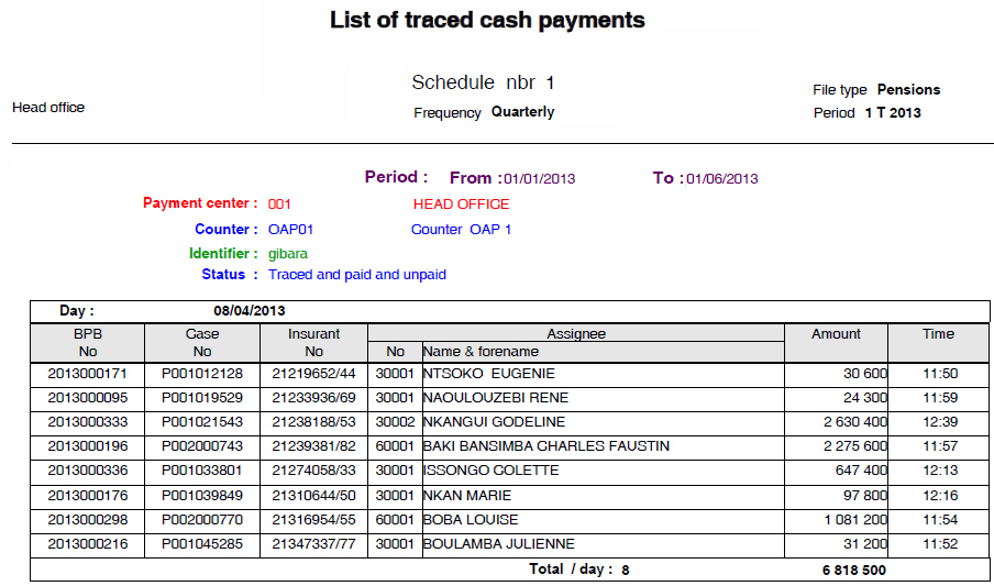 2_ssspp_list_traced_cash_payments